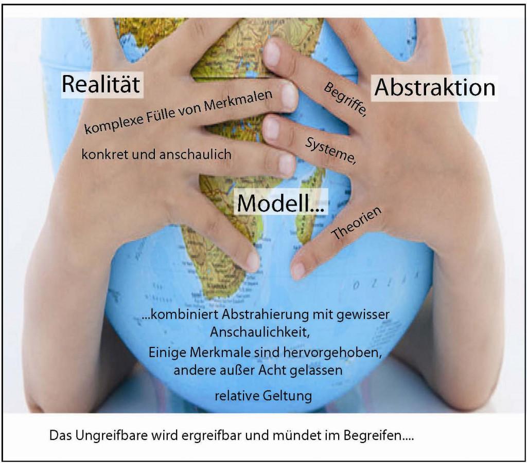 Abbildung Zwischen Realität und Abstraktion